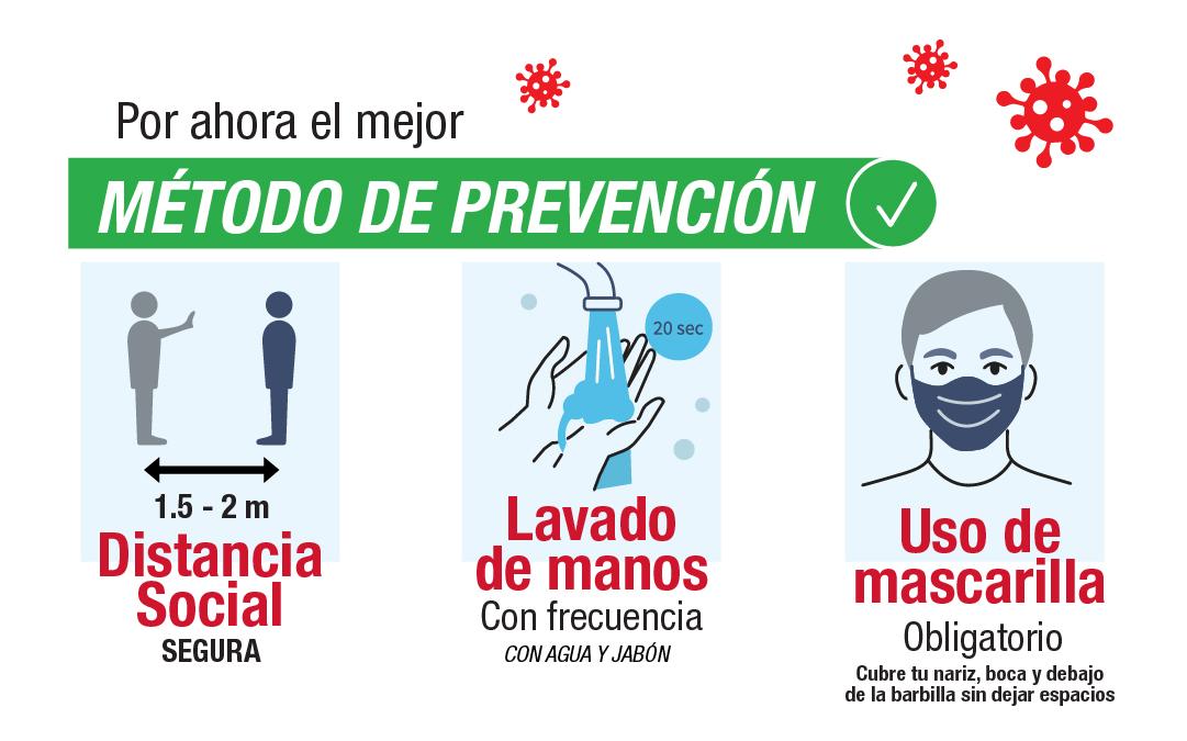 Prevenir el COVID-19 es tarea de todos